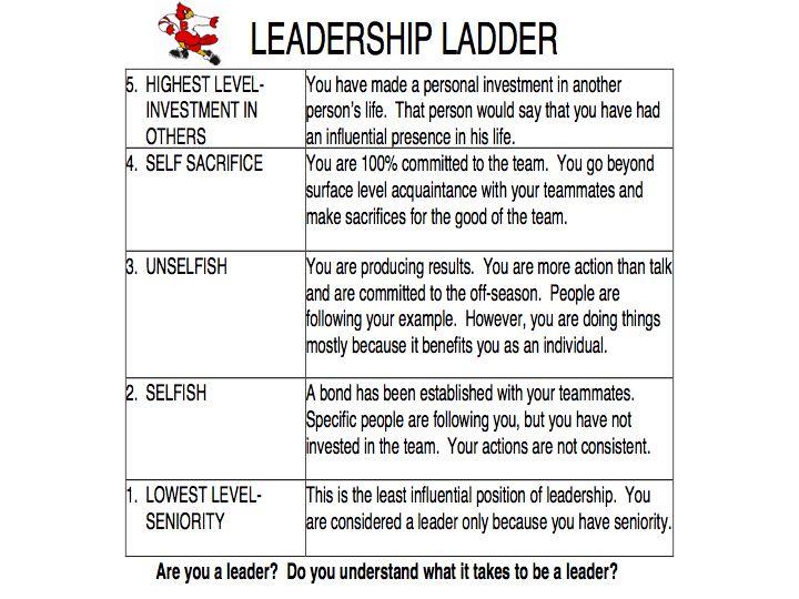 Leadership Ladder Coach And Coordinator