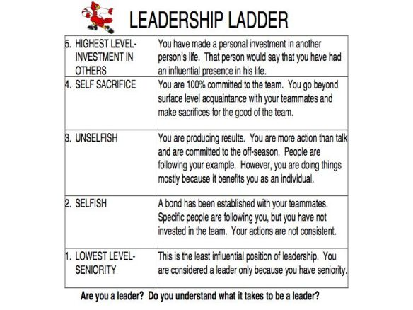 leadership ladder