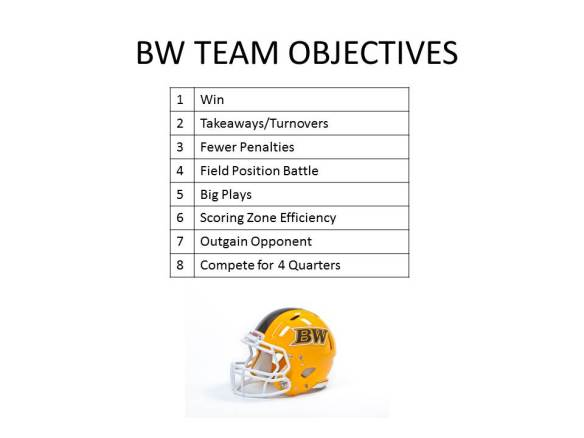 BW TEAM OBJECTIVES
