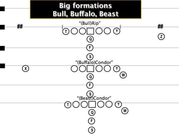Personnel article diagrams.005