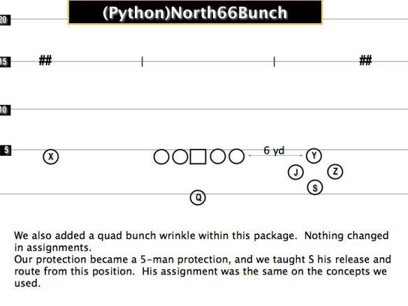 Personnel article diagrams.013